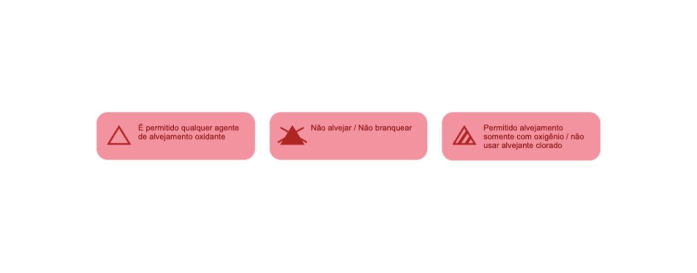 símbolos da etiqueta